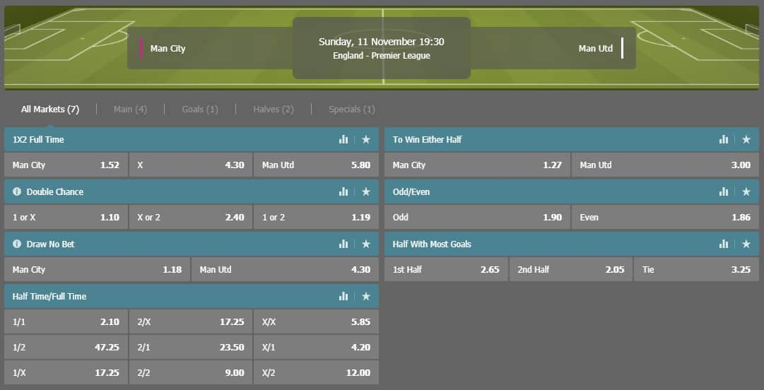 Karamba Football user interface and betting odds