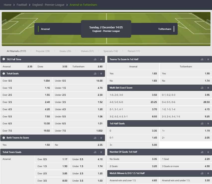 NetBet Football Betting Odds and Interface