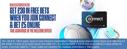 Coral Bet £5 Get £30 in Free Bets