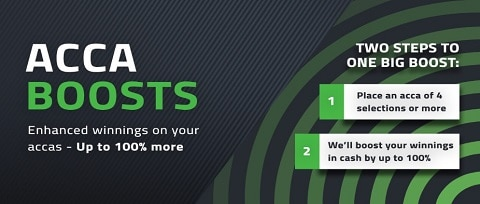 FansBet Acca boosts